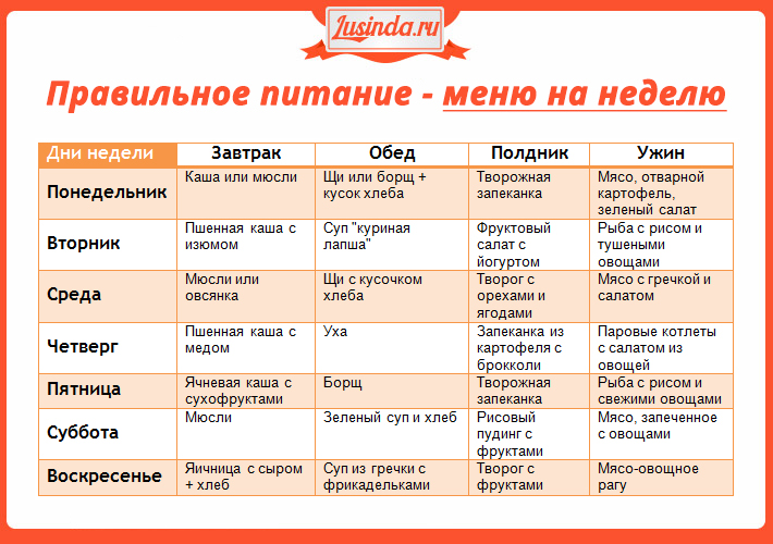 меню при аллергии у взрослых на неделю